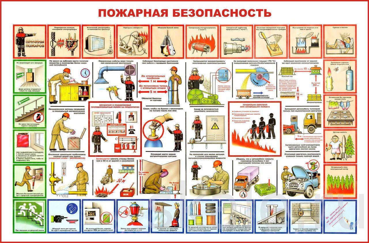 инструкции по противопожарном режиме в школьной библиотеке