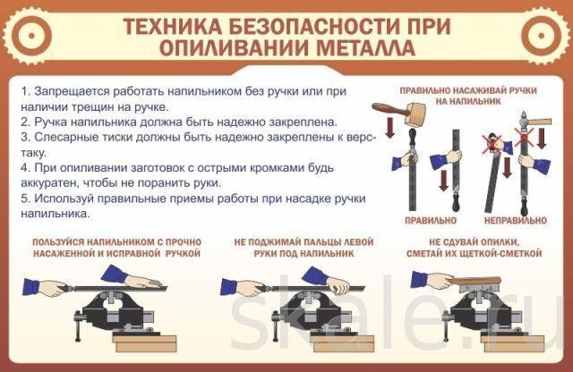 Инструкция Техники Безопасности В Учебных Мастерских