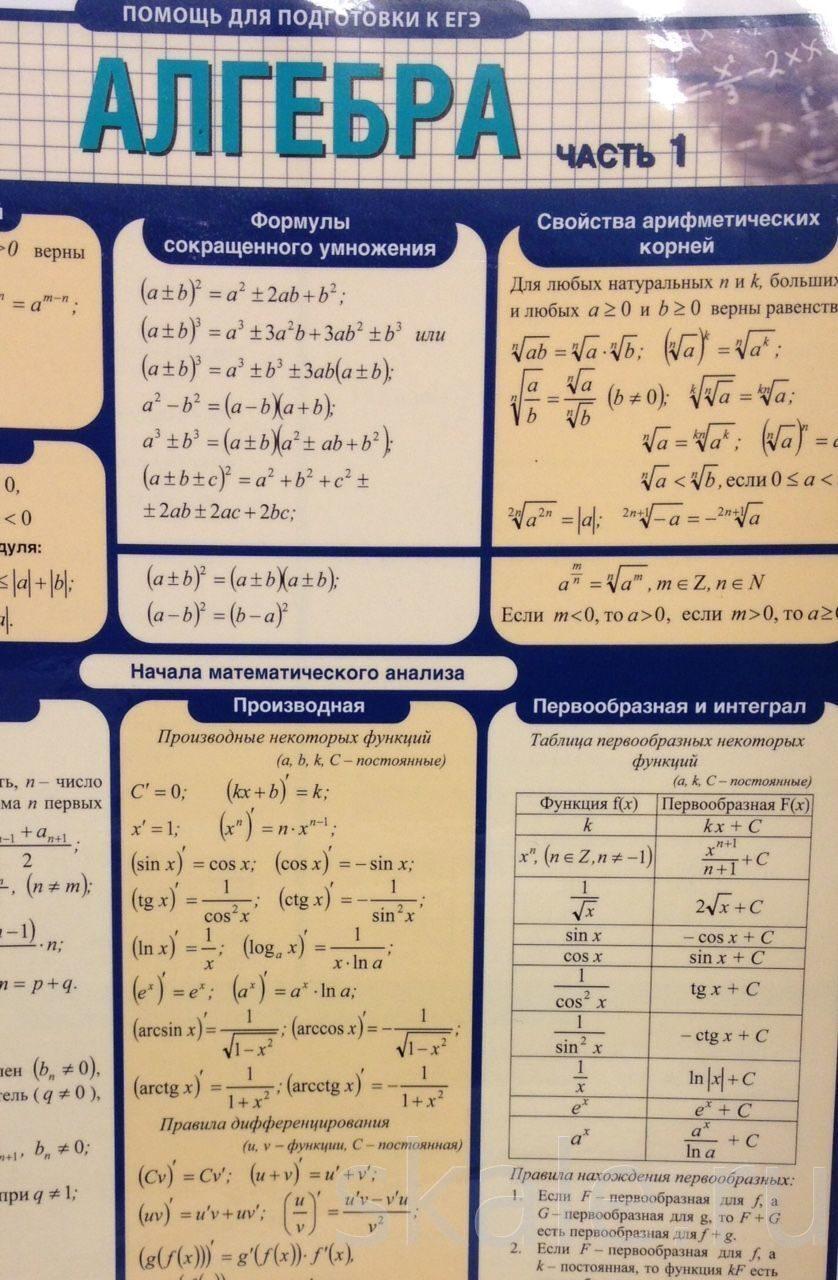 кабинета математики для таблицы